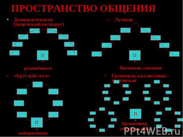 Демократическая (творческий полукруг) Демократическая (творческий полукруг)