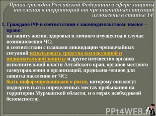 1. Граждане РФ в соответствии с законодательством имеют право: 1. Граждане РФ в