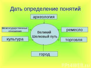 Дать определение понятий