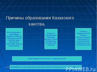Причины образования Казахского Причины образования Казахского ханства.