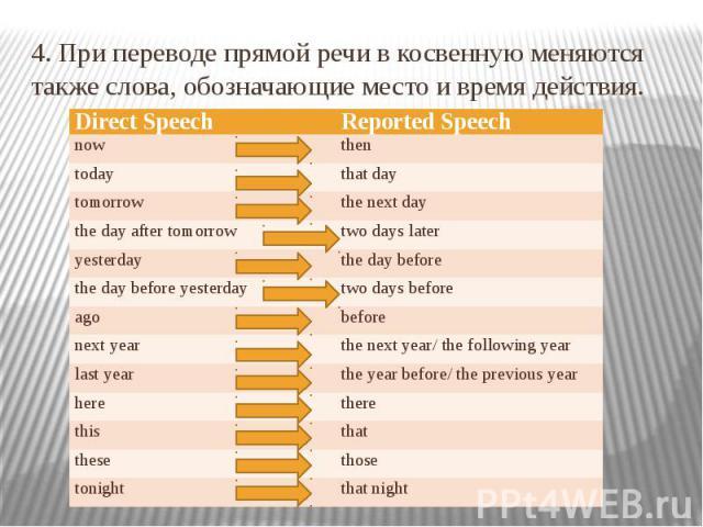 4. При переводе прямой речи в косвенную меняются также слова, обозначающие место и время действия.
