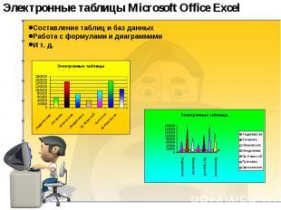 Электронные таблицы Microsoft Office Excel Составление таблиц и баз данных Работ