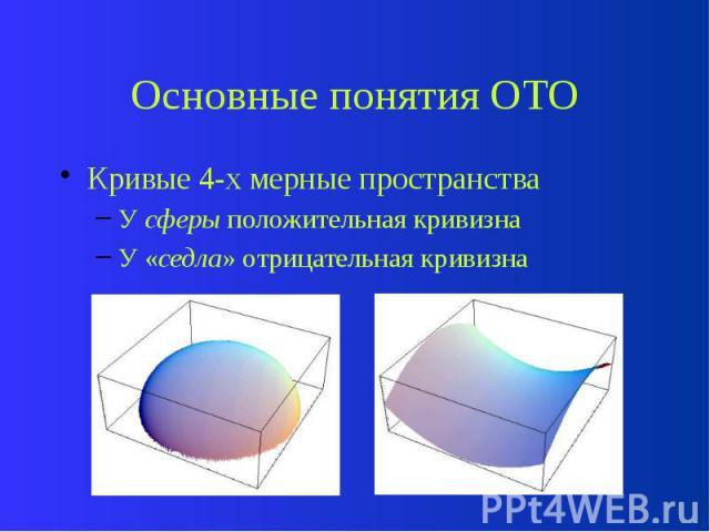 Основные понятия ОТО Кривые 4-х мерные пространства У сферы положительная кривизна У «седла» отрицательная кривизна