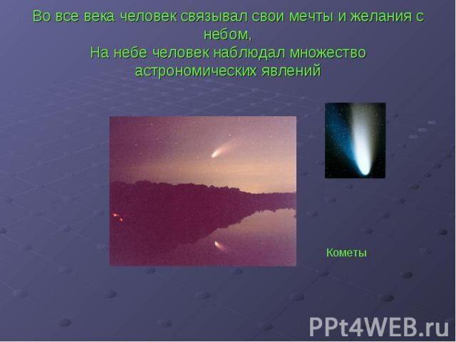 Во все века человек связывал свои мечты и желания с небом, На небе человек наблюдал множество астрономических явлений