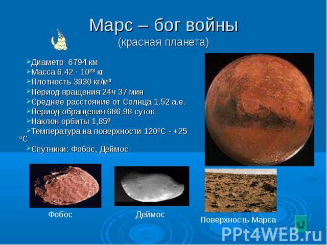 Диаметр 6794 км Диаметр 6794 км Масса 6,42 · 10²³ кг Плотность 3930 кг/м³ Период вращения 24ч 37 мин Среднее расстояние от Солнца 1.52 а.е. Период обращения 686.98 суток Наклон орбиты 1,85º Температура на поверхности 120ºС - +25 ºС Спутники: Фобос, Деймос