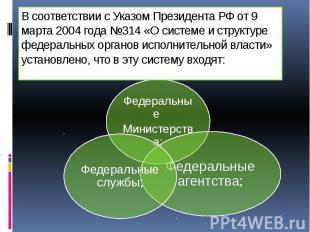В соответствии с Указом Президента РФ от 9 марта 2004 года №314 «О системе и стр