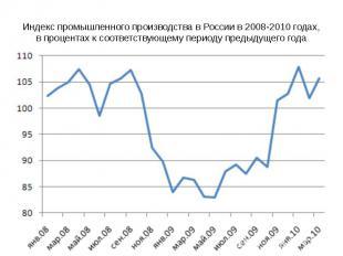 Индекс промышленного производства в России в 2008-2010 годах, в процентах к соот