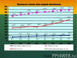 Все элеваторы казахстана список производительность винтовых транспортеров