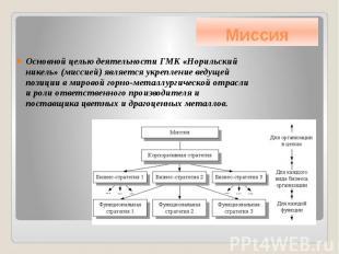 Миссия Основной целью деятельности ГМК «Норильский никель» (миссией) является ук