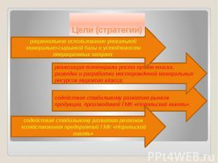 Цели (стратегии)