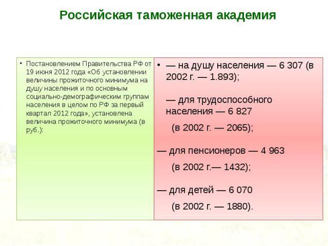 Постановлением Правительства РФ от 19 июня 2012 года «Об установлении величины прожиточного минимума на душу населения и по основным социально-демографическим группам населения в целом по РФ за первый квартал 2012 года», установлена величина прожито…
