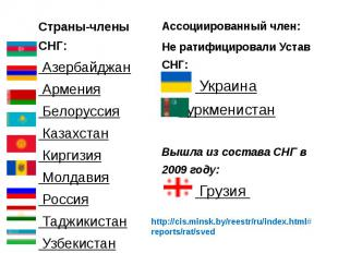 Страны-члены СНГ: Азербайджан Армения Белоруссия Казахст