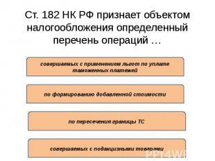 Ст. 182 НК РФ признает объектом налогообложения определенный перечень операций …