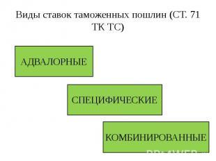 Виды ставок таможенных пошлин (СТ. 71 ТК ТС)