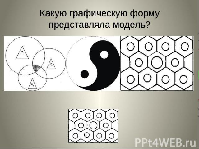Какую графическую форму представляла модель?