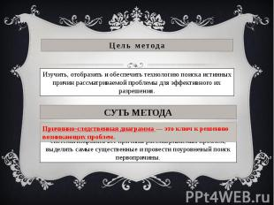 Цель метода