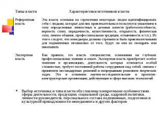Выбор источника и типа власти обусловлены конкретными особенностями сферы деятел