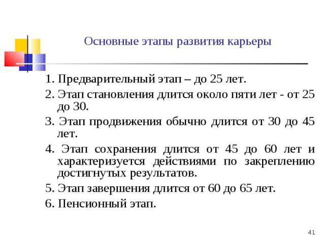 1. Предварительный этап – до 25 лет. 1. Предварительный этап – до 25 лет. 2. Этап становления длится около пяти лет - от 25 до 30. 3. Этап продвижения обычно длится от 30 до 45 лет. 4. Этап сохранения длится от 45 до 60 лет и характеризуется действи…