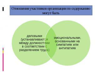 Отношения участников организации по содержанию могут быть