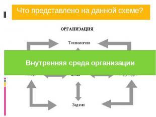 Что представлено на данной схеме?