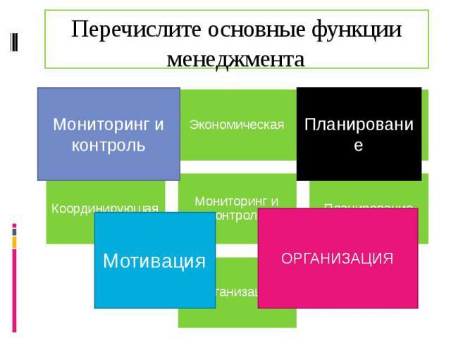 Перечислите основные функции менеджмента