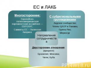 ЕС и ЛАКБ