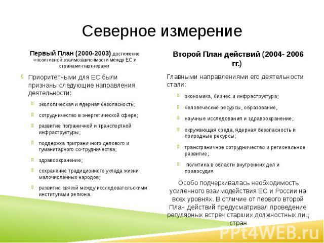 Северное измерение Первый План (2000-2003) достижение «позитивной взаимозависимости между ЕС и странами-партнерами Приоритетными для ЕС были признаны следующие направления деятельности: экологическая и ядерная безопасность; сотрудничество в энергети…