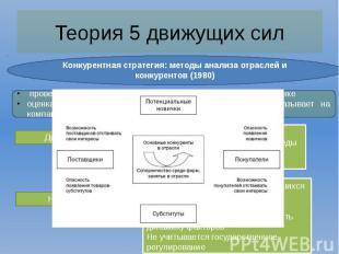 Теория 5 движущих сил