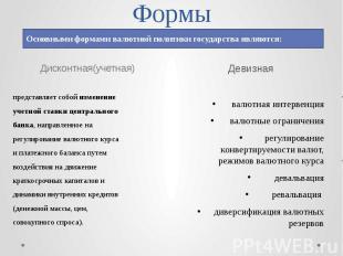 Формы Девизная валютная интервенция валютные ограничения регулирование конвертир