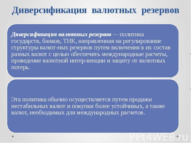 Диверсификация валютных резервов