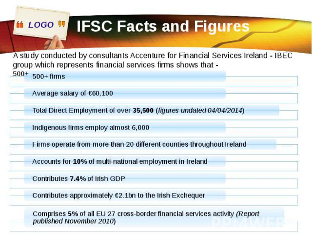 IFSC Facts and Figures