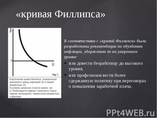 «кривая Филлипса» В соответствии с «кривой Филлипса» были разработаны рекомендации по обузданию инфляции, удержанию ее на умеренном уровне: или довести безработицу до высокого уровня, или профсоюзам вести более сдержанную политику при переговорах о …