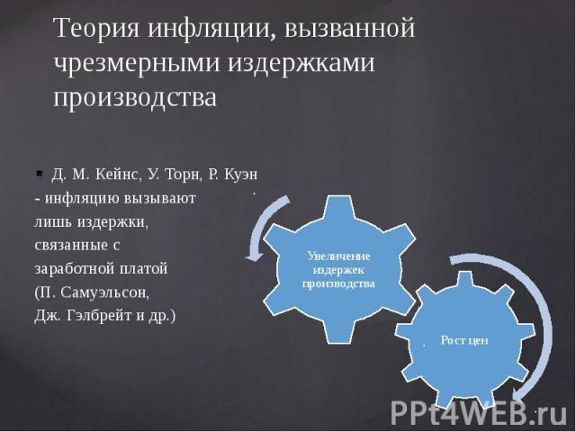 Теория инфляции, вызванной чрезмерными издержками производства Д. М. Кейнс, У. Торн, Р. Куэн - инфляцию вызывают лишь издержки, связанные с заработной платой (П. Самуэльсон, Дж. Гэлбрейт и др.)
