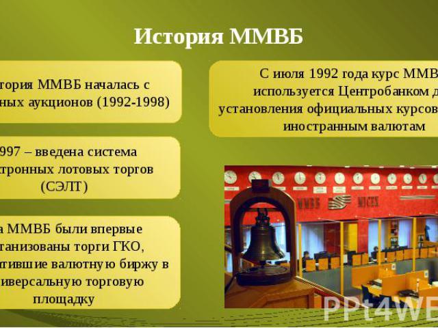 История ММВБ
