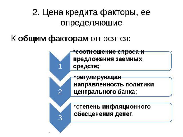 факторы определяющие кредитную политику предприятия фильм