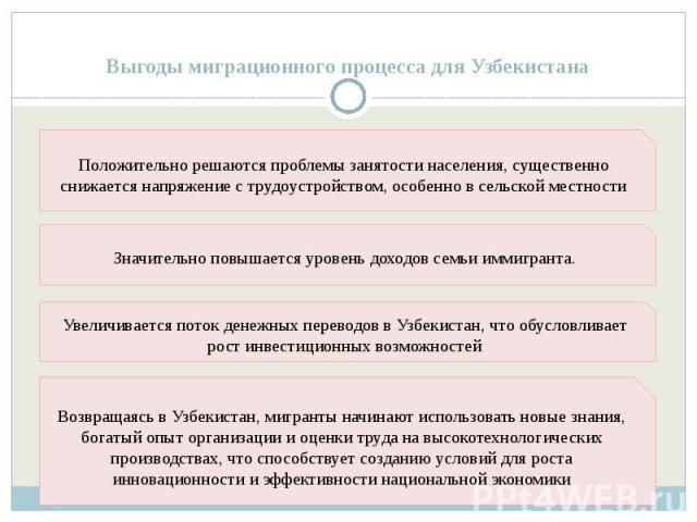 Выгоды миграционного процесса для Узбекистана