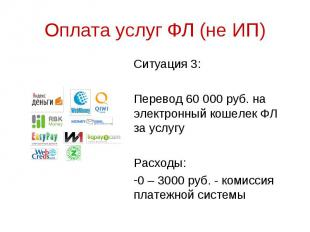 Ситуация 3: Ситуация 3: Перевод 60 000 руб. на электронный кошелек ФЛ за услугу