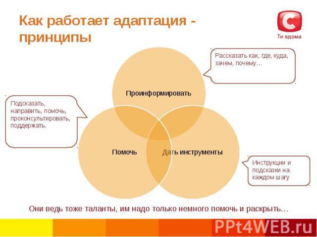 Как работает адаптация - принципы