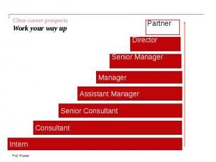 Clear career prospects Work your way up