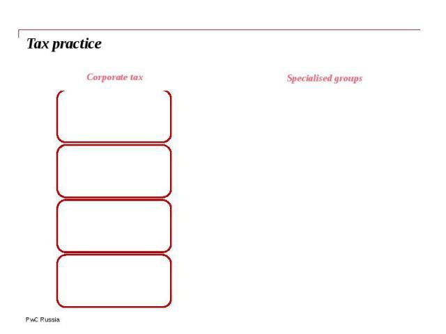 Tax practice Corporate tax