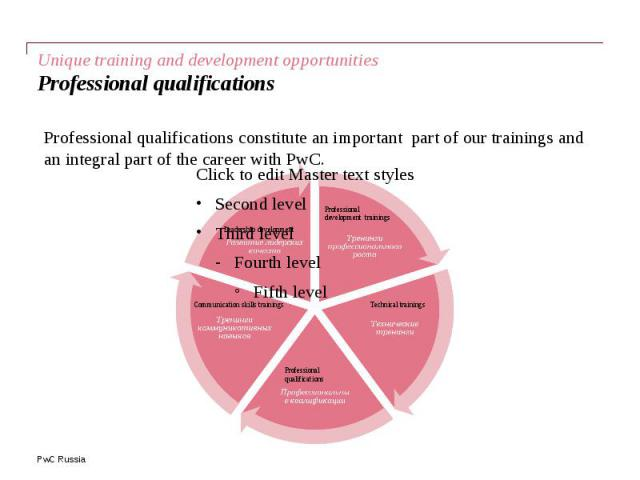 Unique training and development opportunities Professional qualifications Professional qualifications constitute an important part of our trainings and an integral part of the career with PwC.