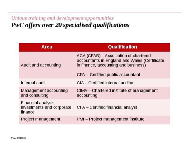 Unique training and development opportunities PwC offers over 20 specialised qualifications