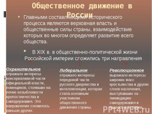 Общественное движение в России Главными составляющими исторического процесса явл