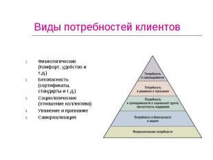Физиологические (Комфорт, удобство и т.д.) Физиологические (Комфорт, удобство и