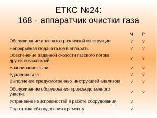 ЕТКС №24: 168 - аппаратчик очистки газа