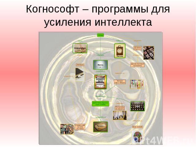 Когнософт – программы для усиления интеллекта