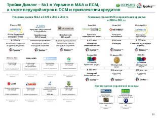 Тройка Диалог – №1 в Украине в M&A и ECM, а также ведущий игрок в DCM и прив