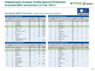 Лидирующие позиции Тройки Диалог/Сбербанка на рынке M&A: результаты за 3 кв.