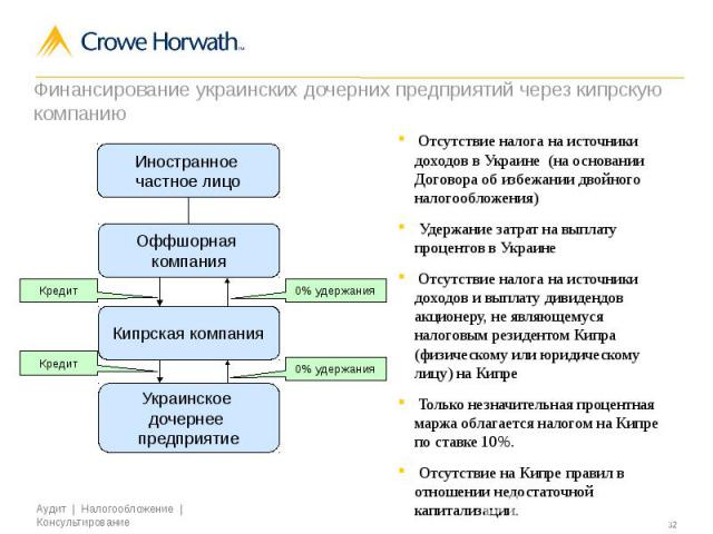 Финансирование украинских дочерних предприятий через кипрскую компанию