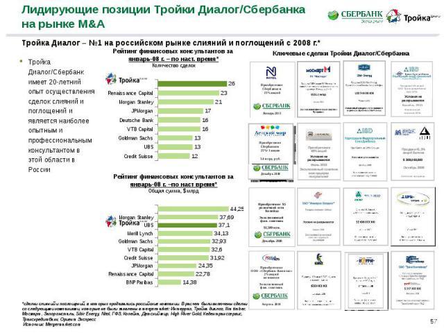 Лидирующие позиции Тройки Диалог/Сбербанка на рынке M&A